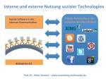 Interne und externe Nutzung sozialer Technologien in der Logistik, Prof. Dr. Heike Simmet, Hochschule Bremerhaven