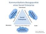 Kommunikation im Social Enterprise