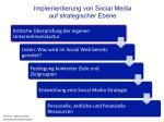 Implementierung von Social Media auf strategischer Ebene