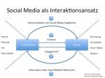 Social Media als Interaktionsansatz