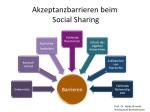 Akzeptanzbarrieren beim Social Sharing