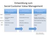 Social Customer Value Management