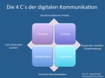 4 C´s der digitalen Kommunikation