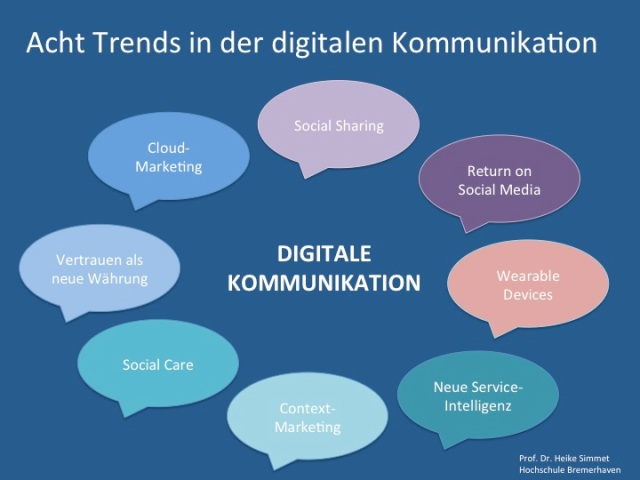 Acht Trends in der digitalen Kommunikation