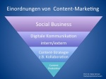 Einordnungen von Content-Marketing