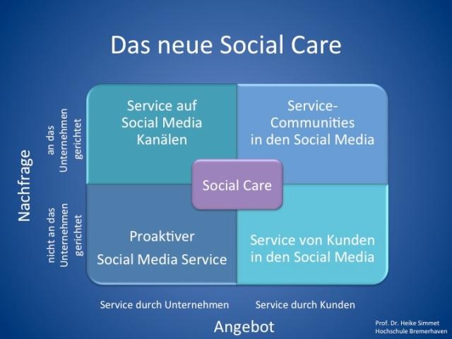 Das neue Social Care