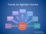 Trends im digitalen Kundenservice