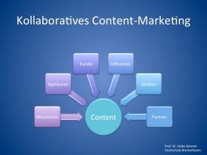 Kollaboratives Content-Marketing