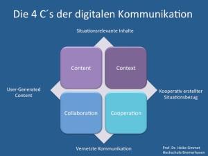Die 4 C´s der digitalen Kommunikation