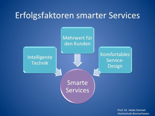 Erfolgsfaktoren smarter Services