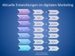 Aktuelle Entwicklungen im digitalen Markeitng